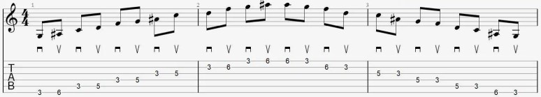 débuter impro solo guitare exercice pentatonique