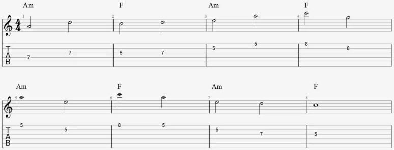 improviser un solo à la guitare facile note choisir