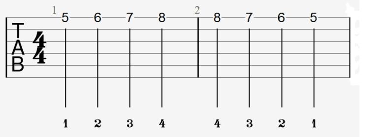 première leçon de guitare facile tuto débuter