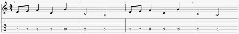 trouver notes guitare apprendre facile cours leçon retenir connaître