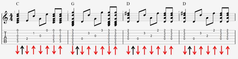 mélanger rythmique et arpèges tablature