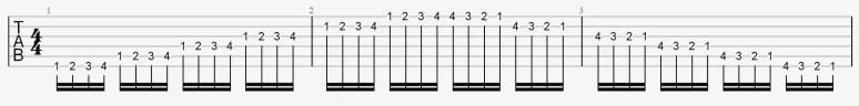 exercices de doigts à la guitare chromatismes tablature