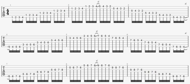 exercices de doigts chromatismes sur tout le manche tablature slide