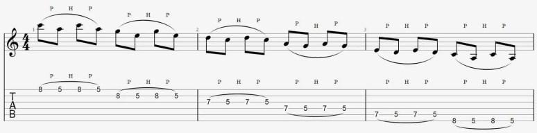 tablature et exercice pour apprendre comment jouer vite la pentatonique