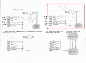 Keyless Entry on early 928  Rennlist  Porsche Discussion