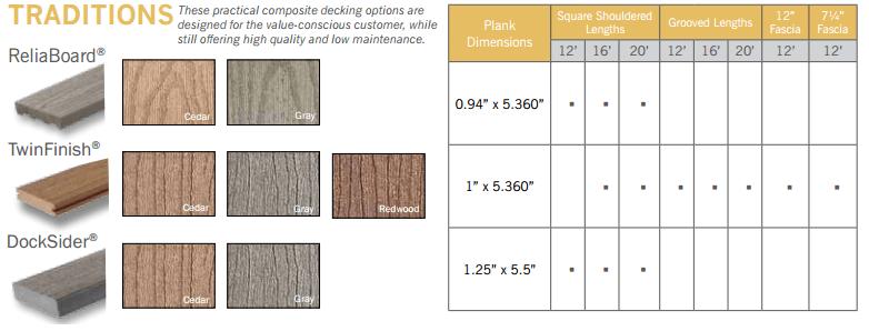 TimberTech Composite Decking  Cleveland Lumber Co