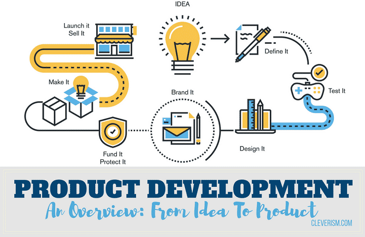 product development an overview from idea to product