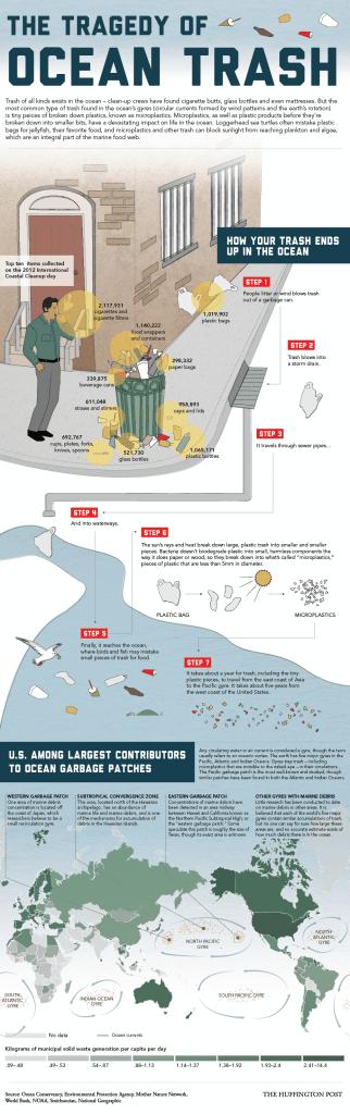 the-tragedy-of-ocean-trash