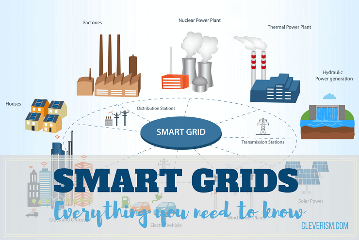 Smart Grids: Everything You Need to Know