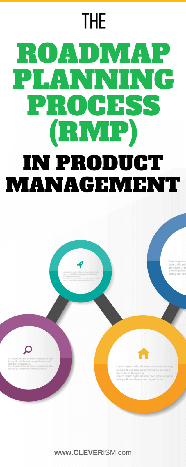 the roadmap planning process rmp in product management