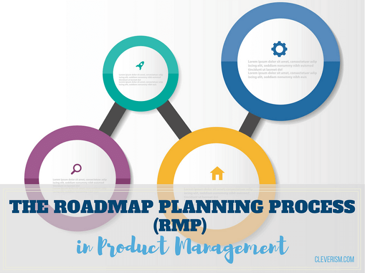 The Roadmap Planning Process (RMP) in Product Management