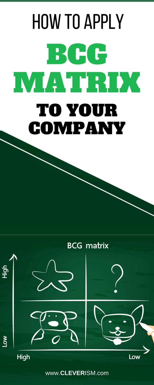 how to create bcg matrix