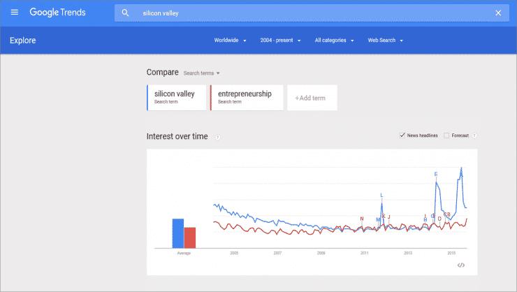 Google Trends_