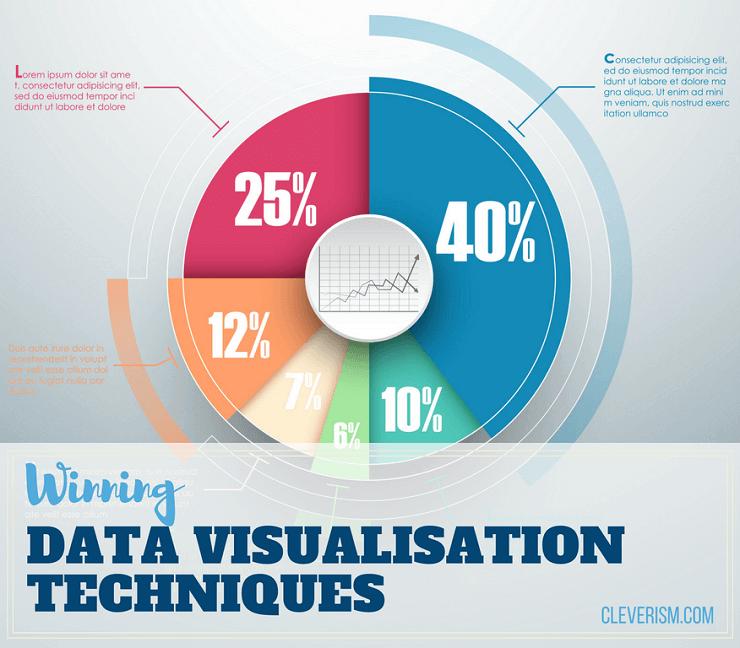 Winning Data Visualisation Techniques