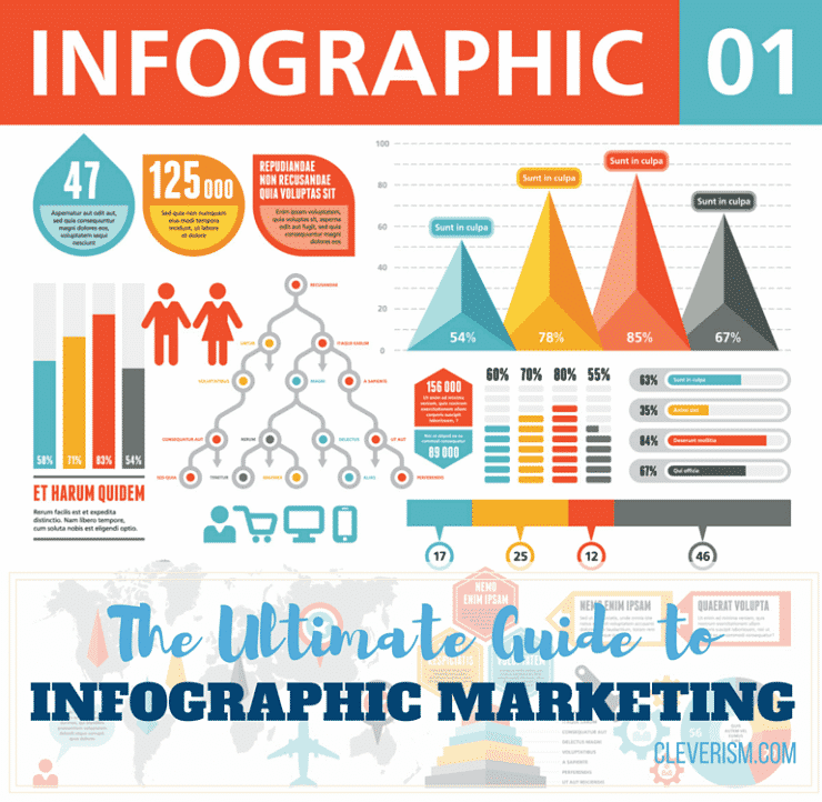 The Ultimate Guide to Infographic Marketing