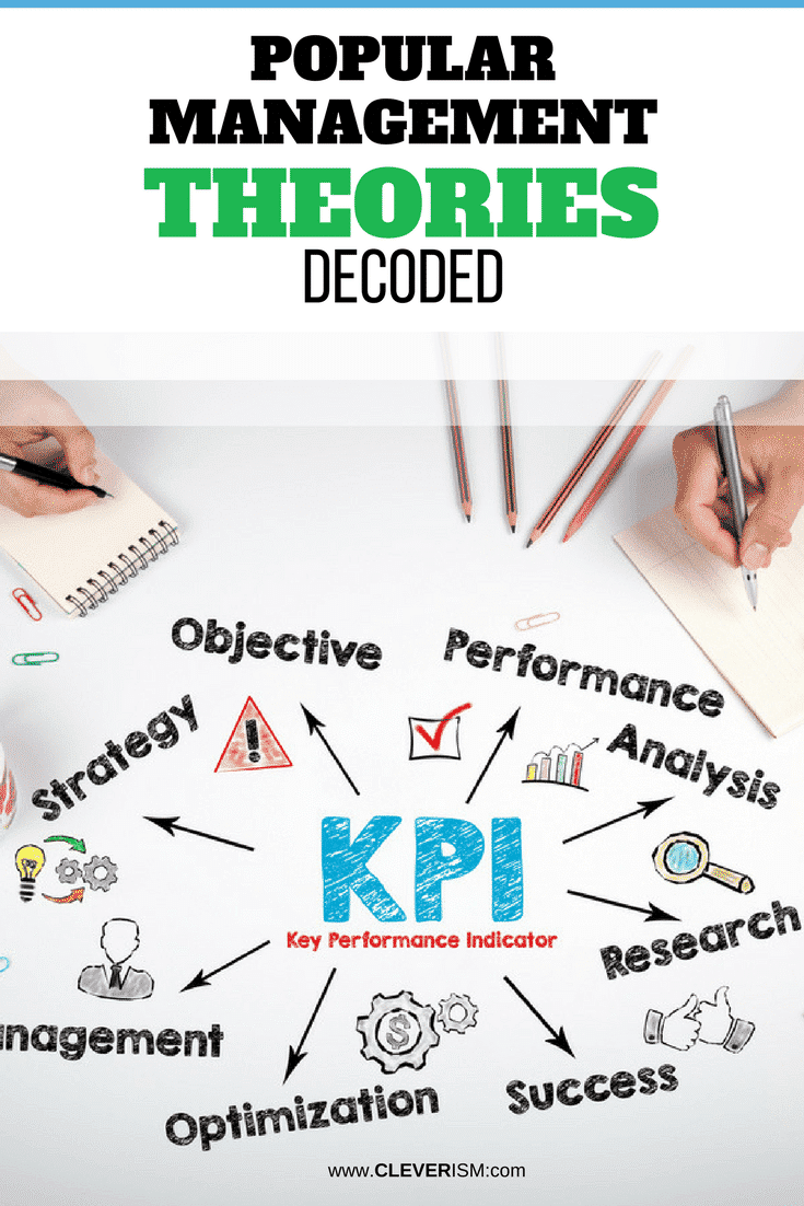 Popular Management Theories Decoded - #ManagementTheory #PopularManagementTheories #Cleverism #Management