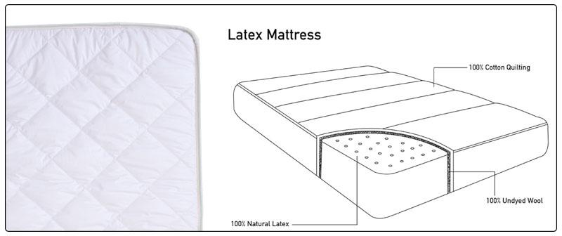 latex cot mattress