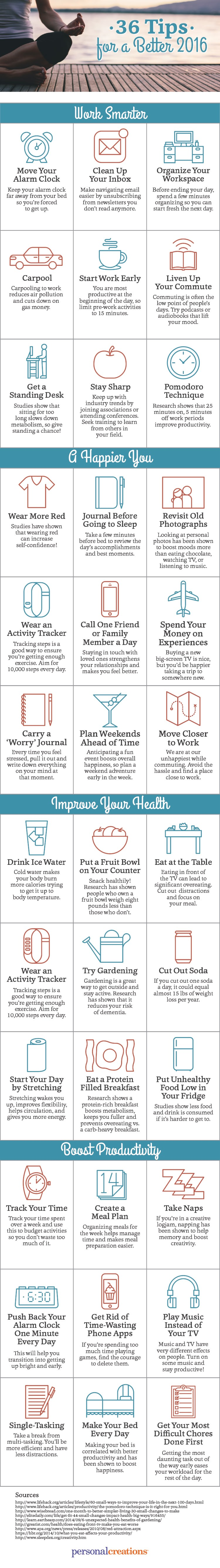 36 Tips for a Better Year: This graphic includes 36 different tips to work smarter, live happier, improve your health, and boost your productivity. Talk about a useful set of self-improvement tips!
