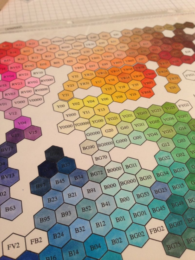Copic Markers Hex Color Chart