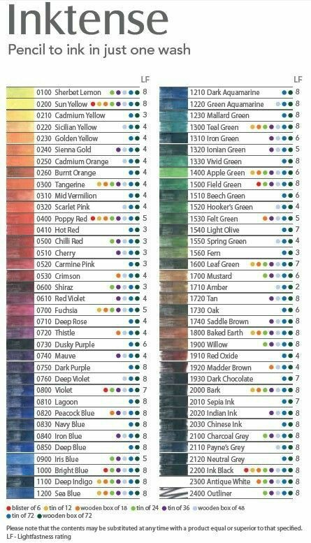image regarding Printable Prismacolor Color Chart titled How in the direction of Prepare Your Coloured Pencil Selection - Cleverpedia