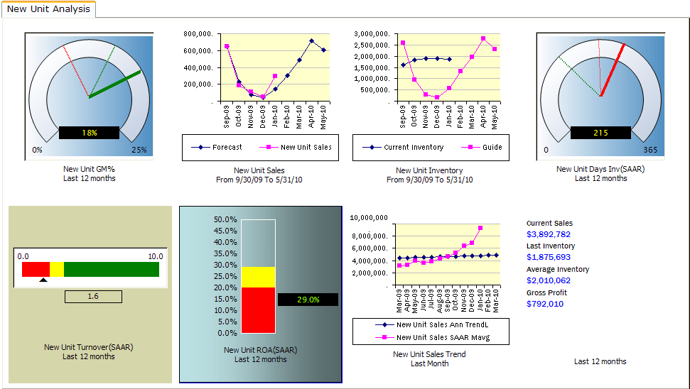 Blog   CleverQ   Inventory Analysis