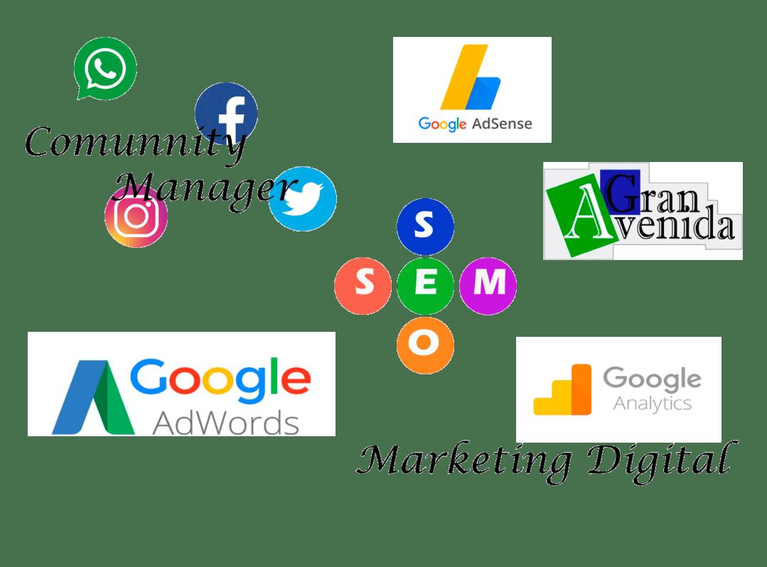 Marketing Digital Clickdesign