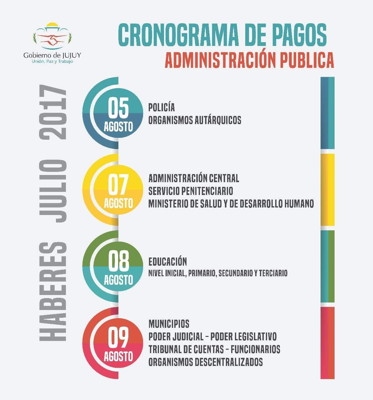 Cronograma de Pagos Julio 2017  Click Jujuy