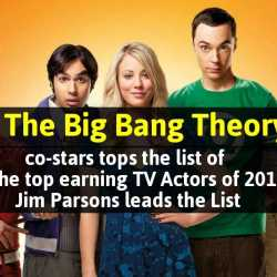 Jim Parsons ranked highest-paid TV actor by 'Forbes' With $25 Million Take