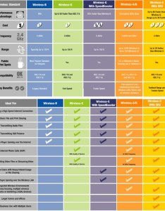Linksys comparison also how to create wi fi hotspot zone in your home or office rh clickonf