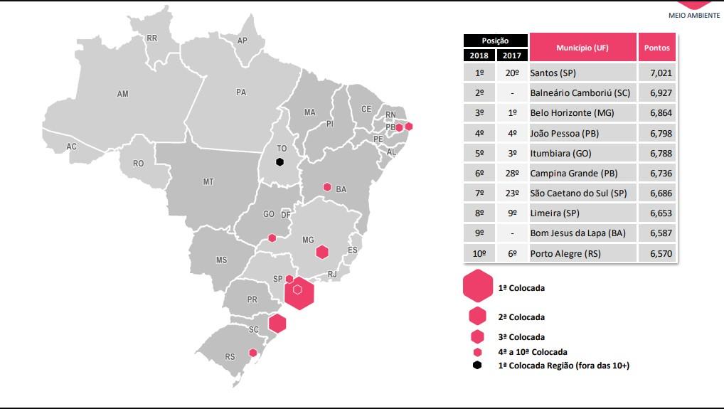 ranking joao pessoa - Paraíba aparece como melhor estado do Nordeste no quesito Meio Ambiente; João Pessoa é a 4ª do Brasil