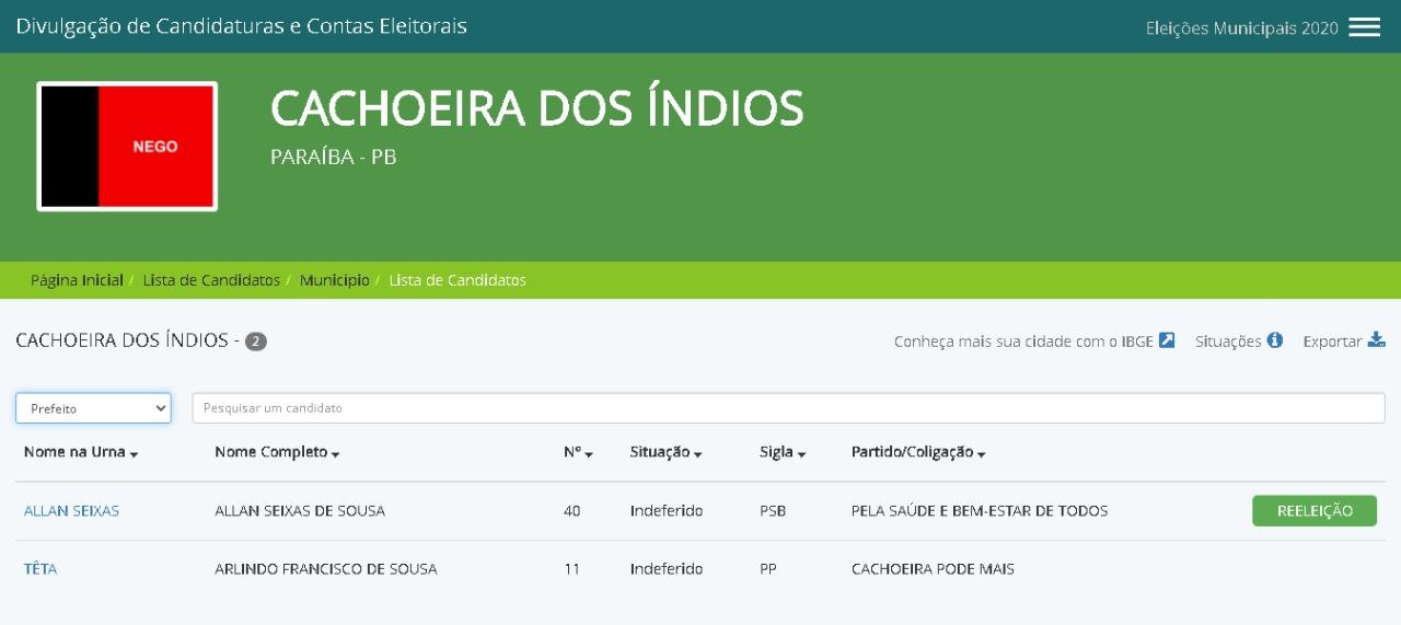 whatsapp image 2020 10 16 at 124942 - DECISÃO: Justiça Eleitoral indefere registros dos dois únicos candidatos a prefeito de Cachoeira dos Índios