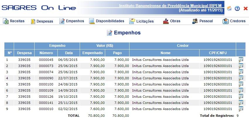 bananeiras 2 - TCE suspende contrato de R$ 467 mil entre Prefeitura de Bananeiras e empresa de consultoria