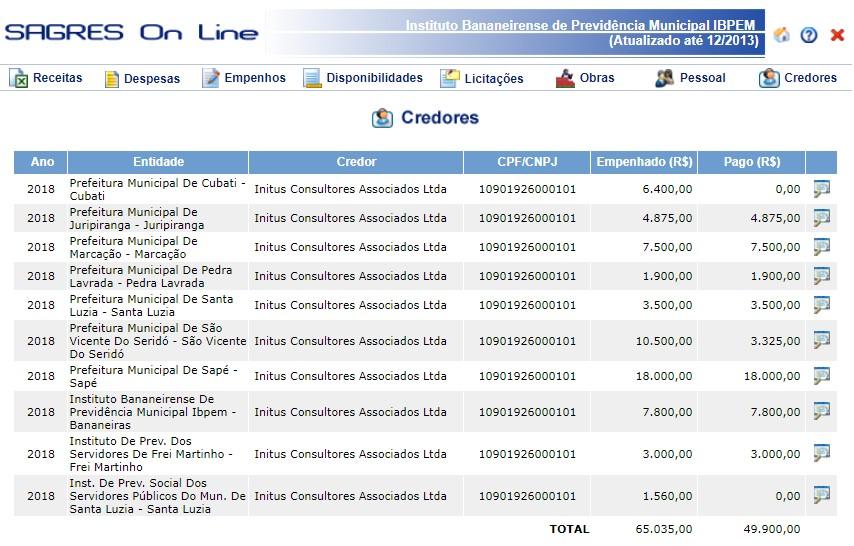 bananeiras 4 - TCE suspende contrato de R$ 467 mil entre Prefeitura de Bananeiras e empresa de consultoria