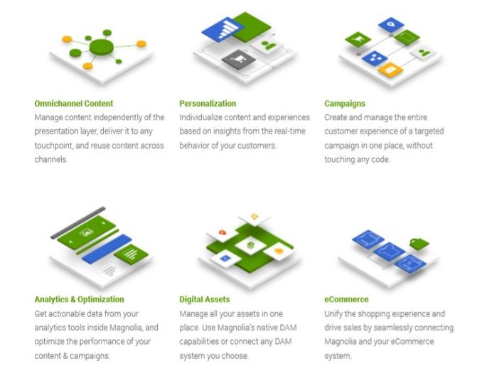 Information: A modular strategy to digital expertise platforms 3