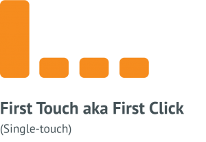 first touch or first click marketing attribution model