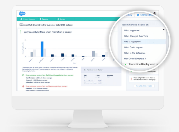 Salesforce Einstein Discovery tool product in action