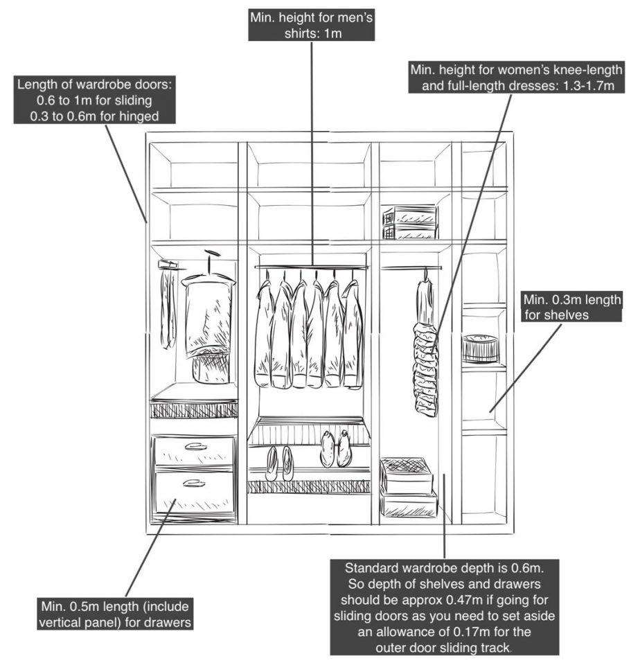 built in bedroom wardrobe plans