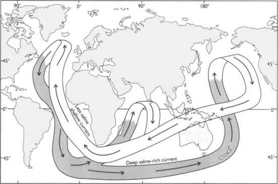 Glacialinterglacial cycles during the Quaternary