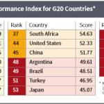 CCPI_G20_2015