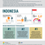 Ambition Call Indonesia Indonesian