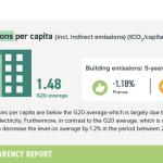 7-building-emissions