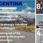 Infographics_Argentina_2020