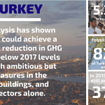 Infographics_Turkey_2020