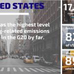 Infographics_USA_2020