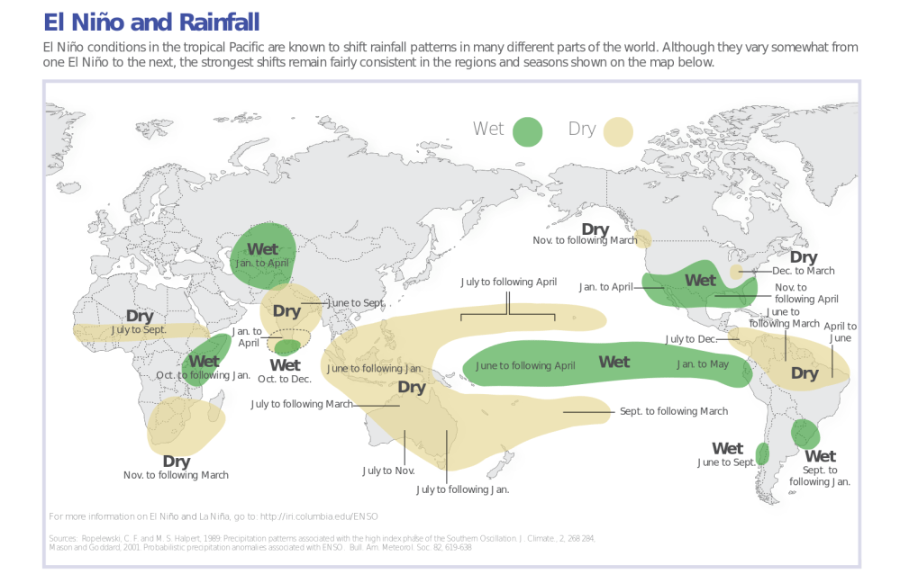medium resolution of global map of teleconnections between el ni o and rainfall anomalies worldwide