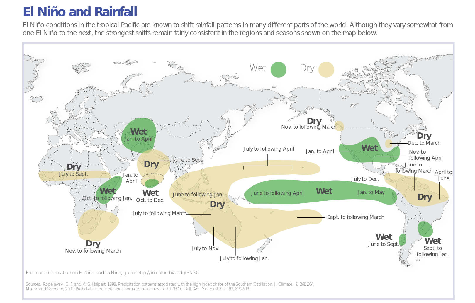 hight resolution of global map of teleconnections between el ni o and rainfall anomalies worldwide