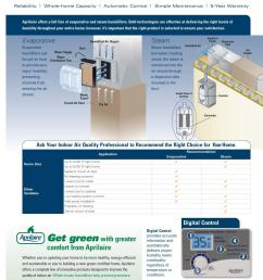 humidification product offering [ 1168 x 1603 Pixel ]