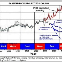 Global cooling? Fino a un certo punto…
