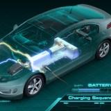 Auto elettriche: Ma quanta CO2 ci vuole per produrre una batteria?