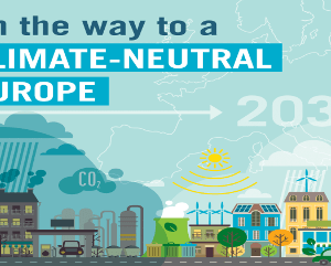 European Commission's Goal is to Have Reduced EU Greenhouse Gas Emissions By 55% Compared to 1990 Levels